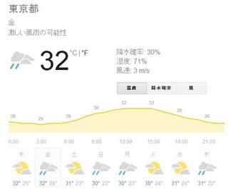 12日の天気.jpg