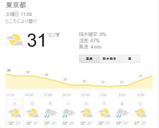7月6日温度.png