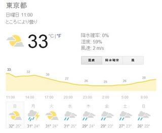 7月7日天気.jpg