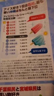 アイス食べない沖縄.jpg